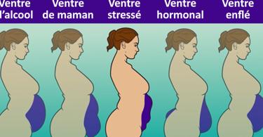 5 types de ventre et comment s'en débarrasser