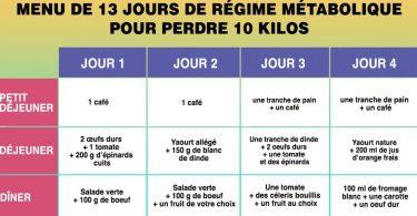 Le régime métabolique permet de perdre 10 Kilos en 13 jours (menu complet)