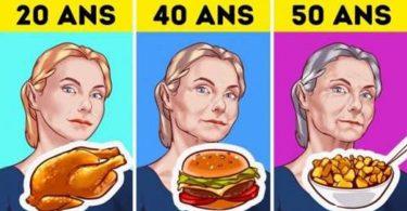 Voici le régime qui vous convient selon votre âge
